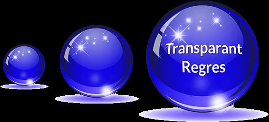 Transparant Regres